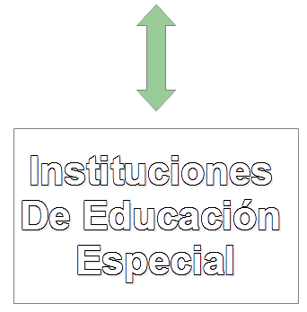 instituciones-educativas-especiales