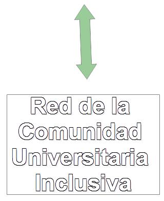 red-comunidad