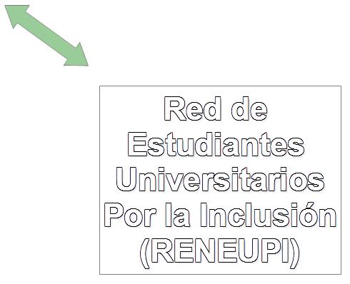 red-estudiantes